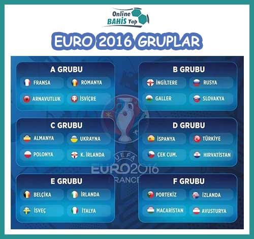 euro 2016 gruplar